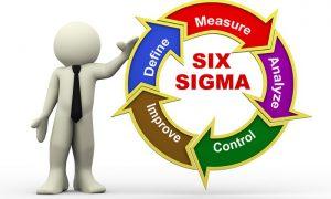 Six Sigma Blog